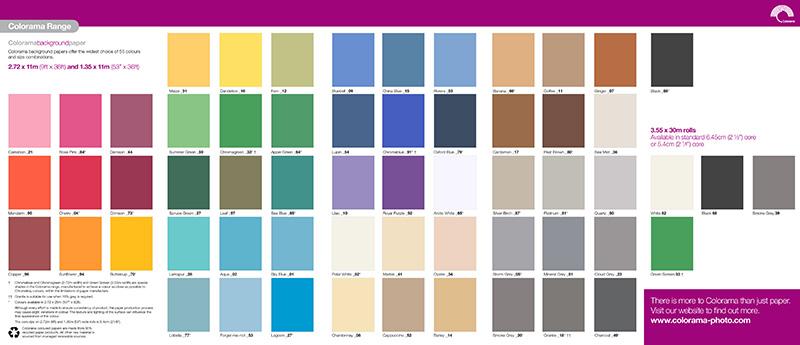 Een Eigen Fotostudio - Achtergrondrol Colorama Brochure